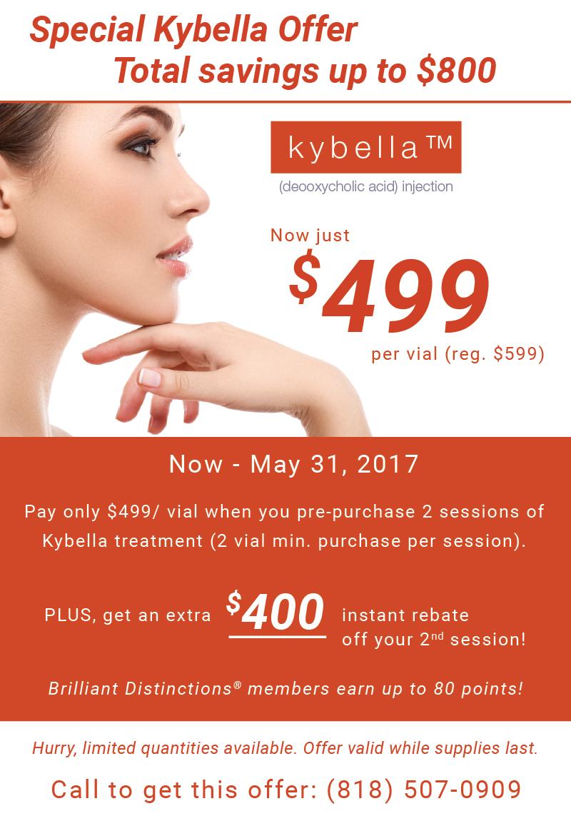 Kybella-Offer-May-2017-v03