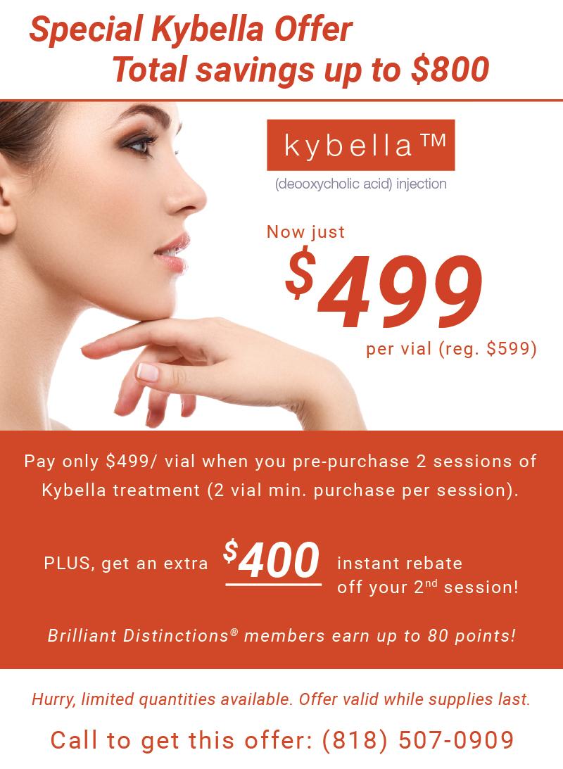 Kybella-Offer-May-2017-v04
